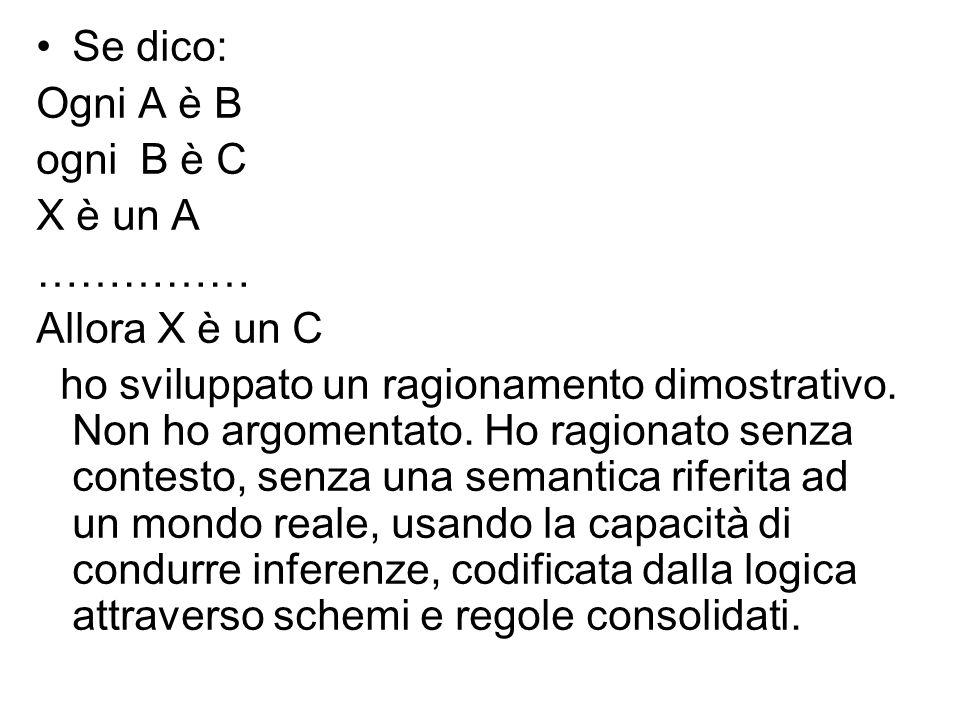 Se dico: Ogni A è B ogni B è C X è un A …………… Allora X è un C ho sviluppato un ragionamento dimostrativo.