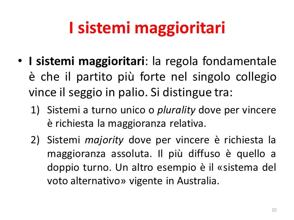 I sistemi maggioritari I sistemi maggioritari: la regola fondamentale è che il partito più forte nel singolo collegio vince il seggio in palio. Si dis