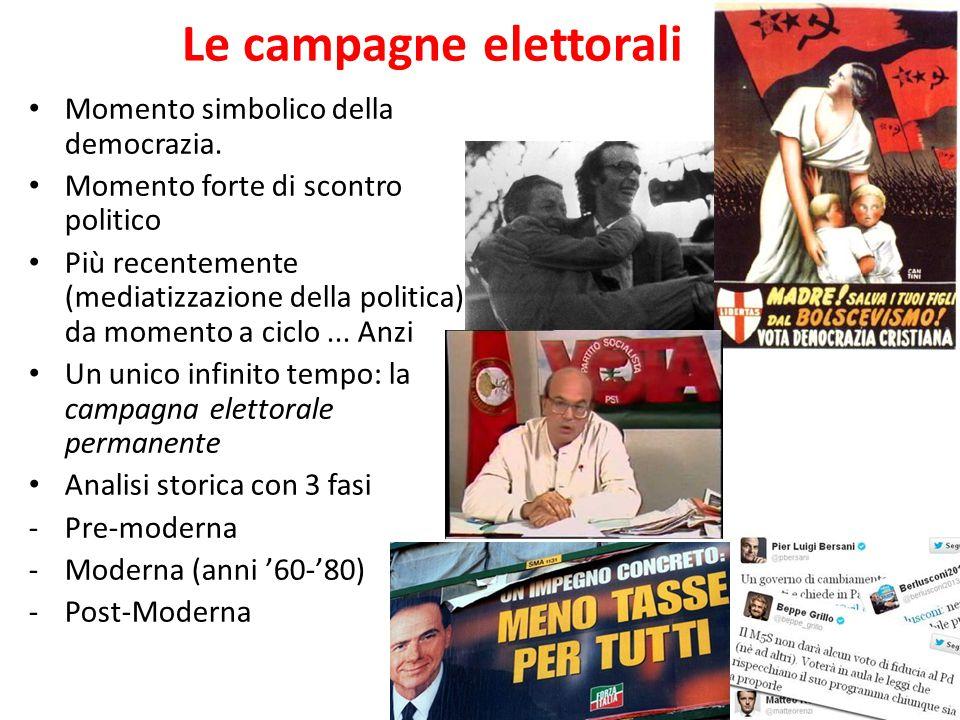 Le campagne elettorali Momento simbolico della democrazia. Momento forte di scontro politico Più recentemente (mediatizzazione della politica) da mome
