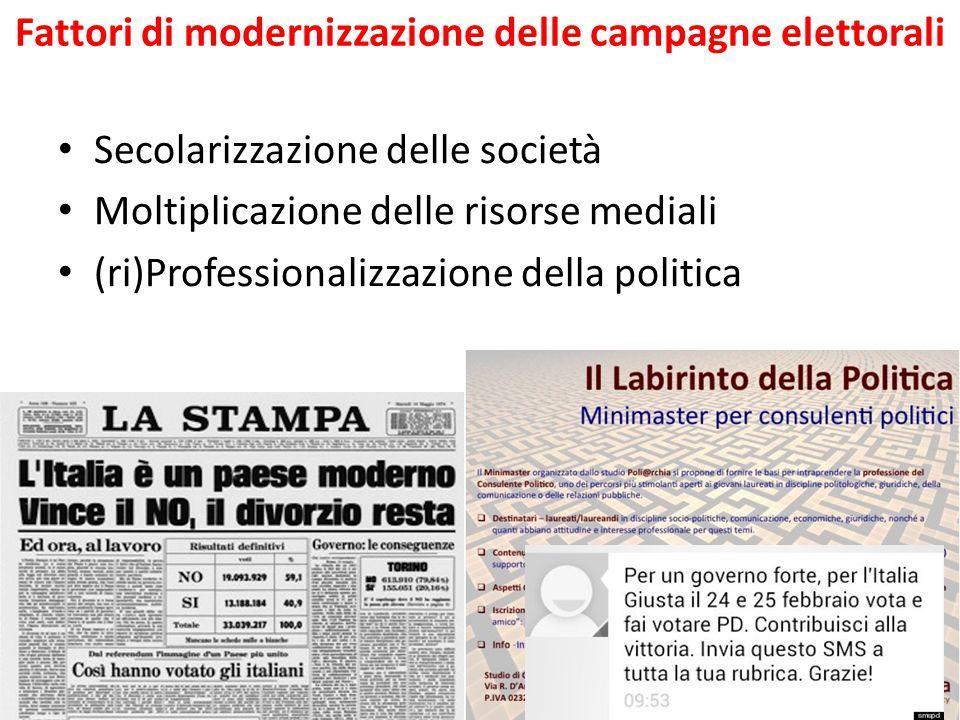 Fattori di modernizzazione delle campagne elettorali Secolarizzazione delle società Moltiplicazione delle risorse mediali (ri)Professionalizzazione de