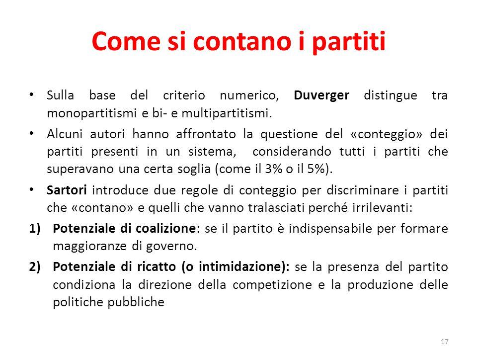 Come si contano i partiti Sulla base del criterio numerico, Duverger distingue tra monopartitismi e bi- e multipartitismi. Alcuni autori hanno affront
