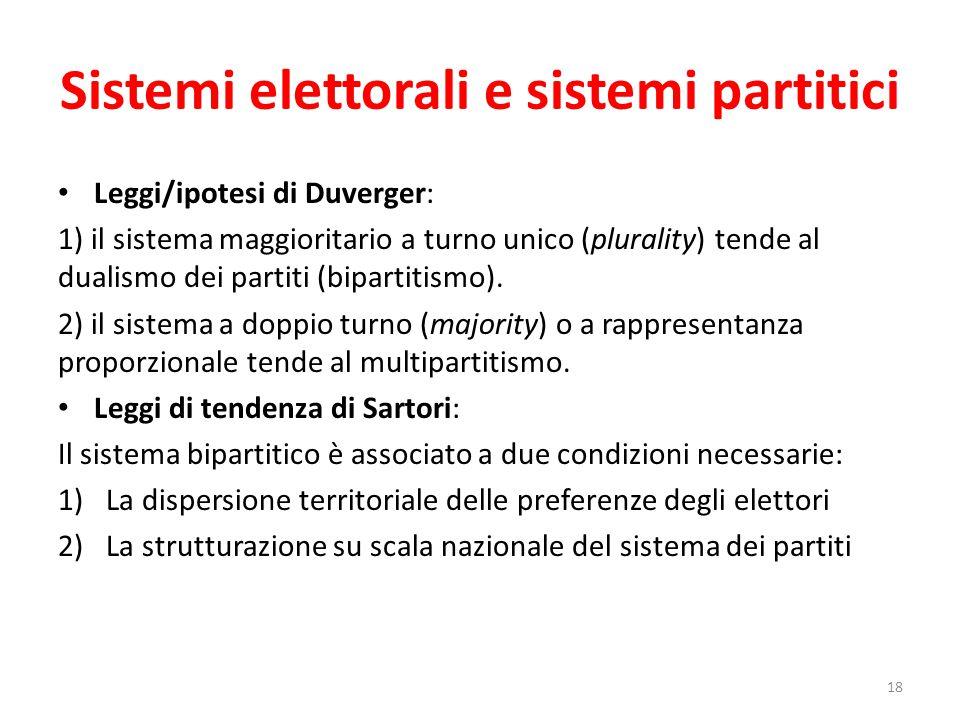 Sistemi elettorali e sistemi partitici Leggi/ipotesi di Duverger: 1) il sistema maggioritario a turno unico (plurality) tende al dualismo dei partiti