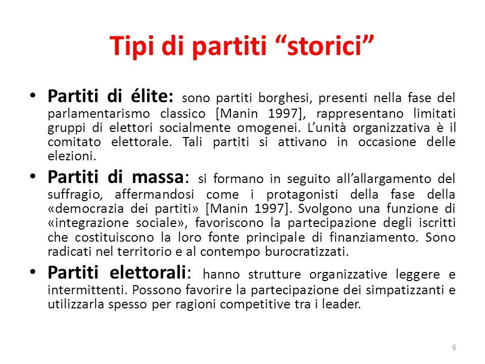 """Tipi di partiti """"storici"""" Partiti di élite: sono partiti borghesi, presenti nella fase del parlamentarismo classico [Manin 1997], rappresentano limita"""