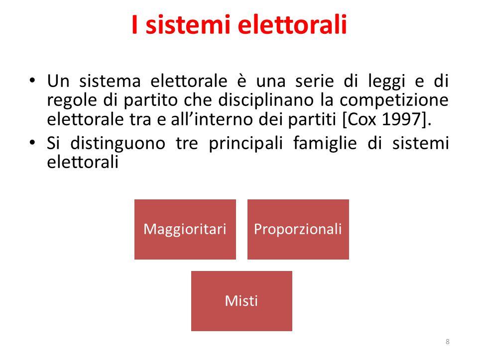 I sistemi elettorali Un sistema elettorale è una serie di leggi e di regole di partito che disciplinano la competizione elettorale tra e all'interno d
