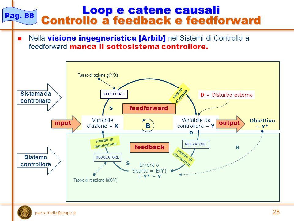 Nella visione ingegneristica [Arbib] nei Sistemi di Controllo a feedforward manca il sottosistema controllore.