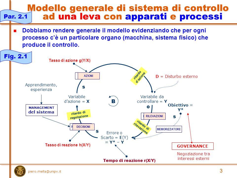 piero.mella@unipv.it 24 Sistema riconoscitore Pipistrello Animale nell'aria = Y Movimento ali = X s Catalogo Prede = Y* Distanza = E(Y) = Y* – Y o s B s Disturbo esterno = vento Tasso di azione g(Y/X) Tasso di reazione h(X/Y) EMETTITORE ULTRASUONI E ORECCHIECERVELLO-ISTINTO PIPISTRELLO Istinto, esperienza APPARATO MUSCOLARE