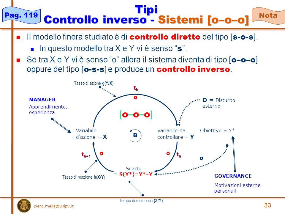 33 piero.mella@unipv.it Tipi Controllo inverso - Sistemi [o–o–o] Il modello finora studiato è di controllo diretto del tipo [ s-o-s ].