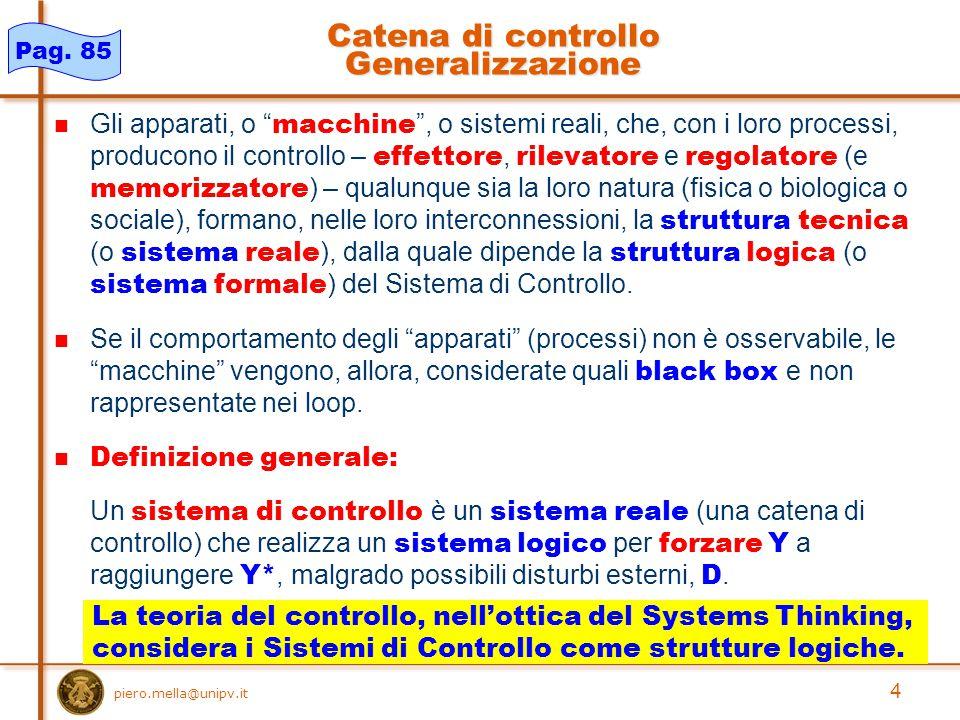 Posizione Achille = Y t = Y t-1 + SA Posizione tartaruga Y t * = Y t-1 * + ST B D = Disturbo esterno Errore E(Y) = Y* – Y = spazio per raggiungere T o s ACHILLE MISURA Apprendimento, esperienza ACHILLE Sistema di inseguimento Paradosso di Zenone Achille non raggiunge mai la tartaruga s Tempo di corsa di Achille = X t CORSA Velocità Achille g(Y/X) s ACHILLE DECIDE Tempo di corsa per unità di errore = h(X/Y) Legenda SA: spazio percorso da Achille ST: spazio percorso dalla Tartaruga Pag.