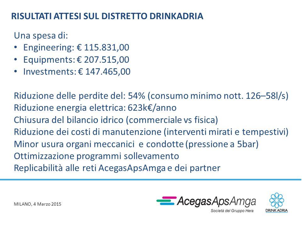 MILANO, 4 Marzo 2015 RISULTATI ATTESI SUL DISTRETTO DRINKADRIA Una spesa di: Engineering: € 115.831,00 Equipments: € 207.515,00 Investments: € 147.465