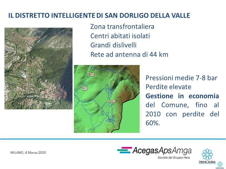 MILANO, 4 Marzo 2015 Zona transfrontaliera Centri abitati isolati Grandi dislivelli Rete ad antenna di 44 km IL DISTRETTO INTELLIGENTE DI SAN DORLIGO