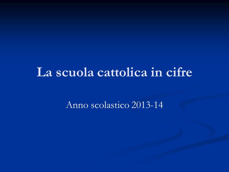 La scuola cattolica in cifre Anno scolastico 2013-14