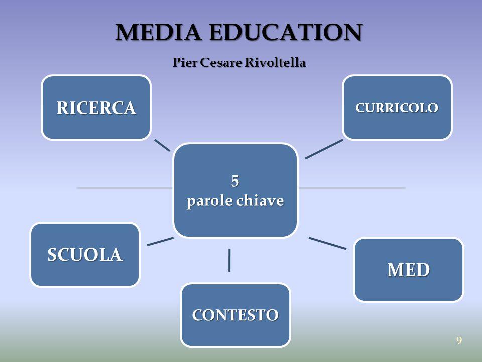 MEDIA EDUCATION Pier Cesare Rivoltella 5 parole chiave CURRICOLO MED RICERCA CONTESTO SCUOLA 9