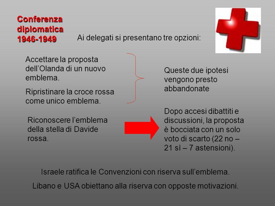 Conferenza diplomatica 1946-1949 Ai delegati si presentano tre opzioni: Accettare la proposta dell'Olanda di un nuovo emblema. Ripristinare la croce r