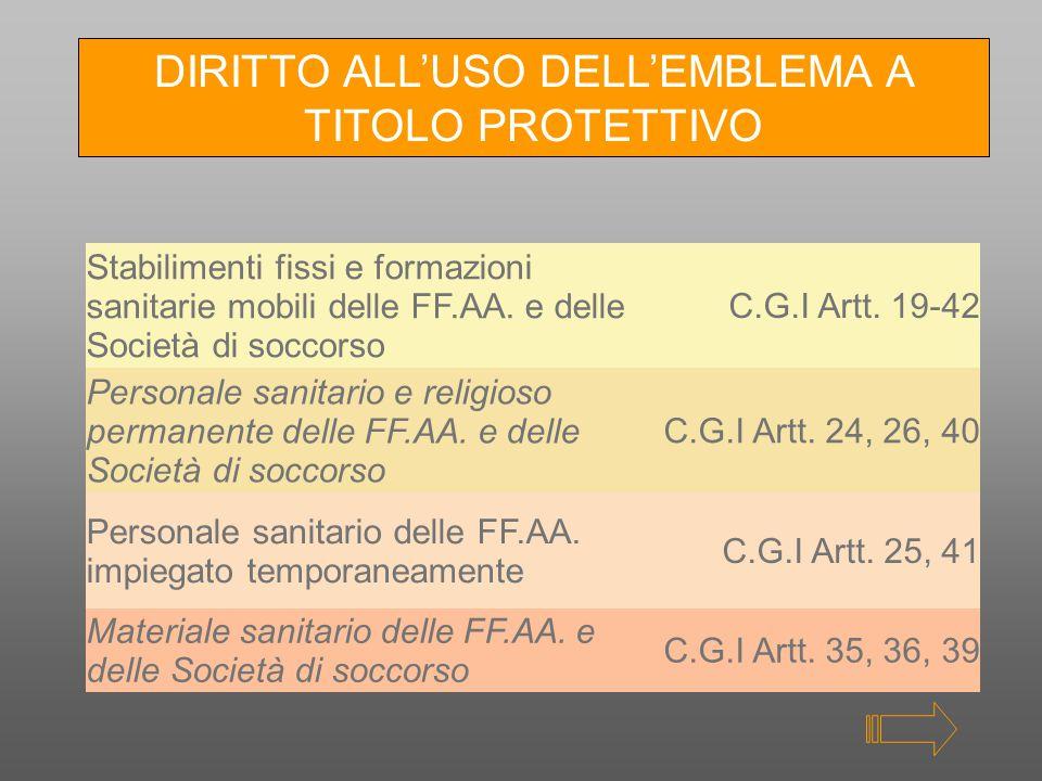 DIRITTO ALL'USO DELL'EMBLEMA A TITOLO PROTETTIVO Stabilimenti fissi e formazioni sanitarie mobili delle FF.AA. e delle Società di soccorso C.G.I Artt.
