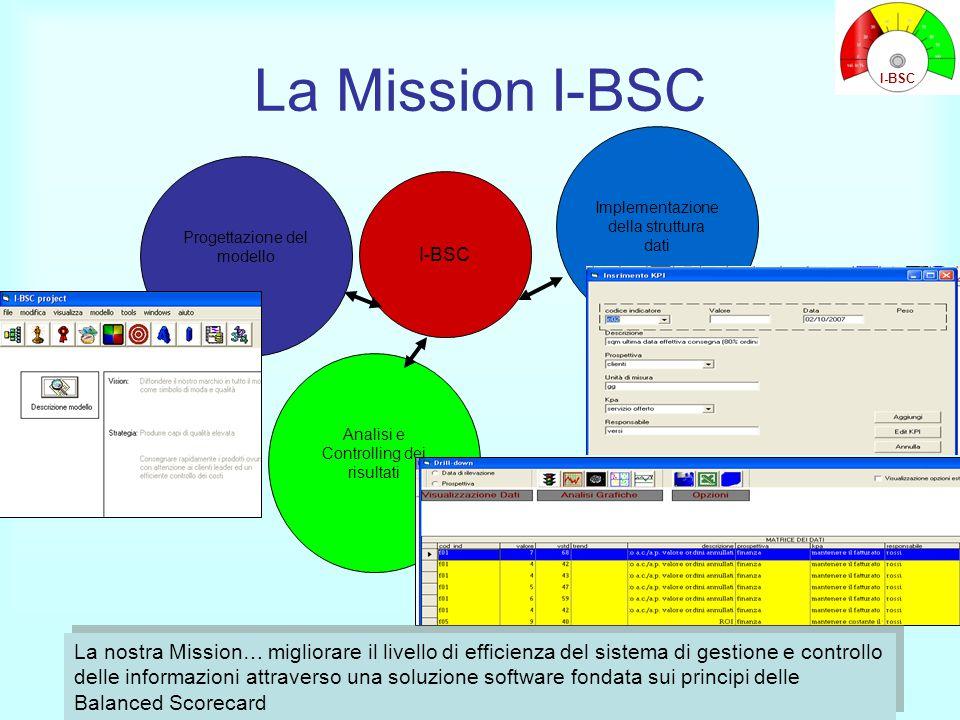 La Mission I-BSC Analisi e Controlling dei risultati Implementazione della struttura dati Progettazione del modello I-BSC La nostra Mission… migliorar