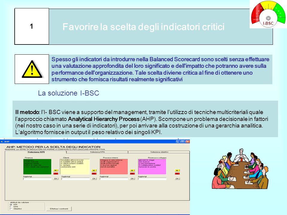 Analisi della performance aziendale Supportare la modellizzazione delle Scorecard Raccogliere e normalizzare i dati provenienti da diverse fonti Favorire l'esplicitazione degli indicatori critici 1 2 3 4 La soluzione I-BSC I-BSC