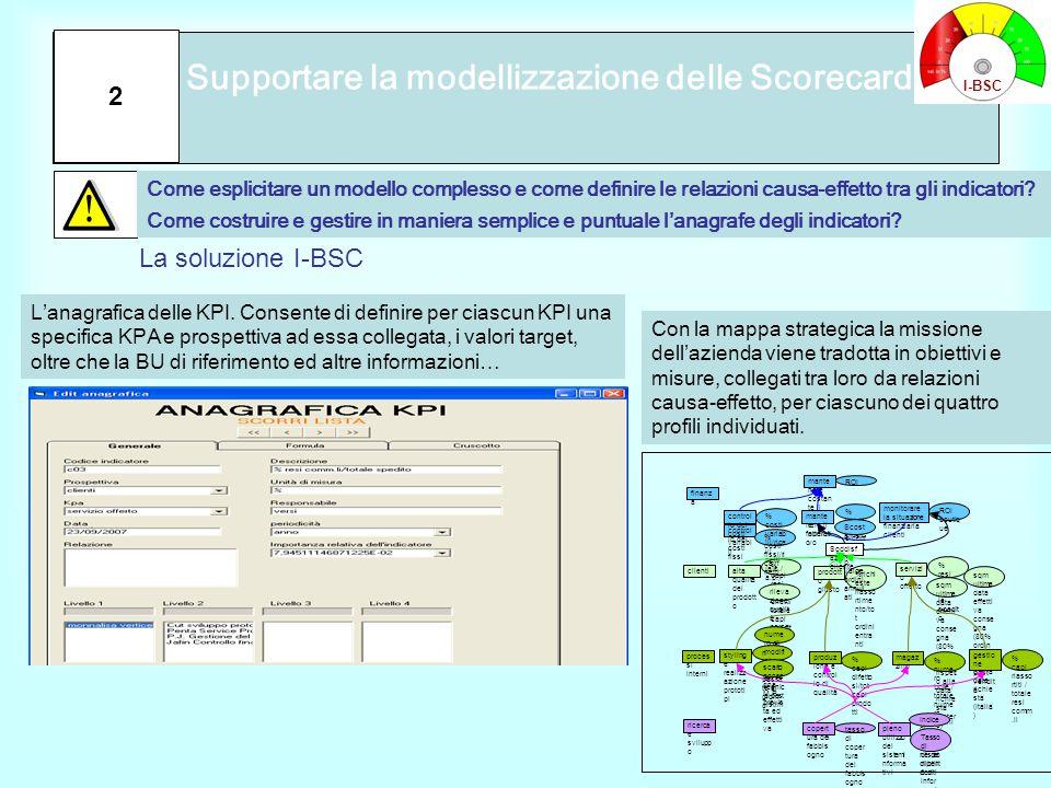 Supportare la modellizzazione delle Scorecard Raccogliere e normalizzare i dati provenienti da diverse fonti Favorire l'esplicitazione degli indicatori critici La soluzione I-BSC 1 2 3 Analisi della performance aziendale 4 I-BSC