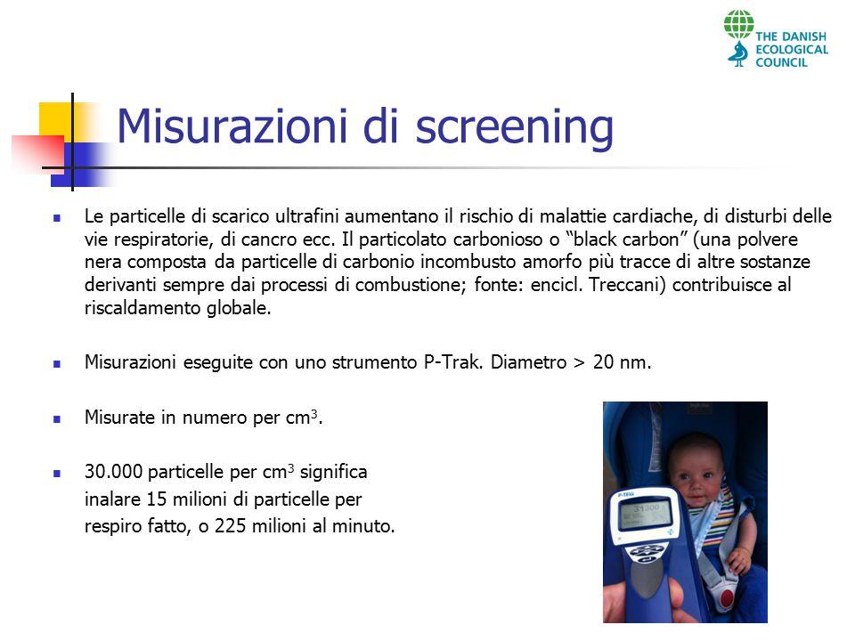 Misurazioni di screening Le particelle di scarico ultrafini aumentano il rischio di malattie cardiache, di disturbi delle vie respiratorie, di cancro ecc.