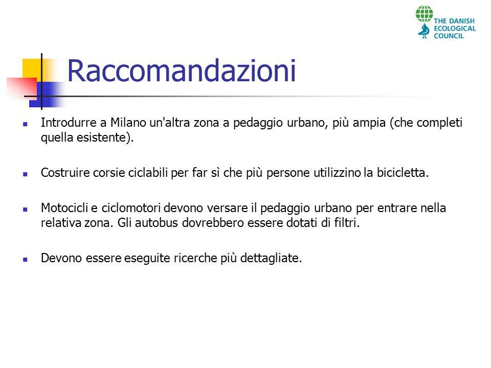 Raccomandazioni Introdurre a Milano un altra zona a pedaggio urbano, più ampia (che completi quella esistente).