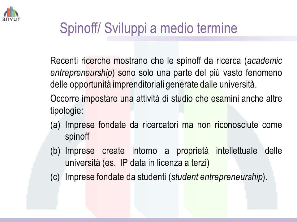 Spinoff/ Sviluppi a medio termine Recenti ricerche mostrano che le spinoff da ricerca ( academic entrepreneurship ) sono solo una parte del più vasto fenomeno delle opportunità imprenditoriali generate dalle università.