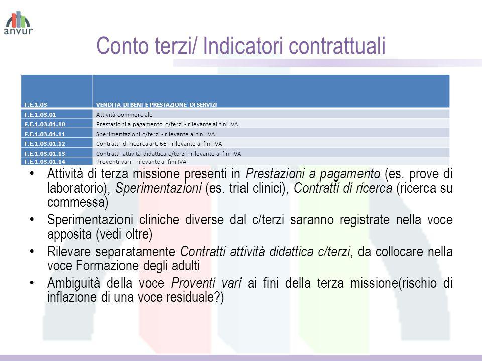 Conto terzi/ Indicatori contrattuali Rilevare separatamente le voci di bilancio Attività di terza missione presenti in Prestazioni a pagamento (es.