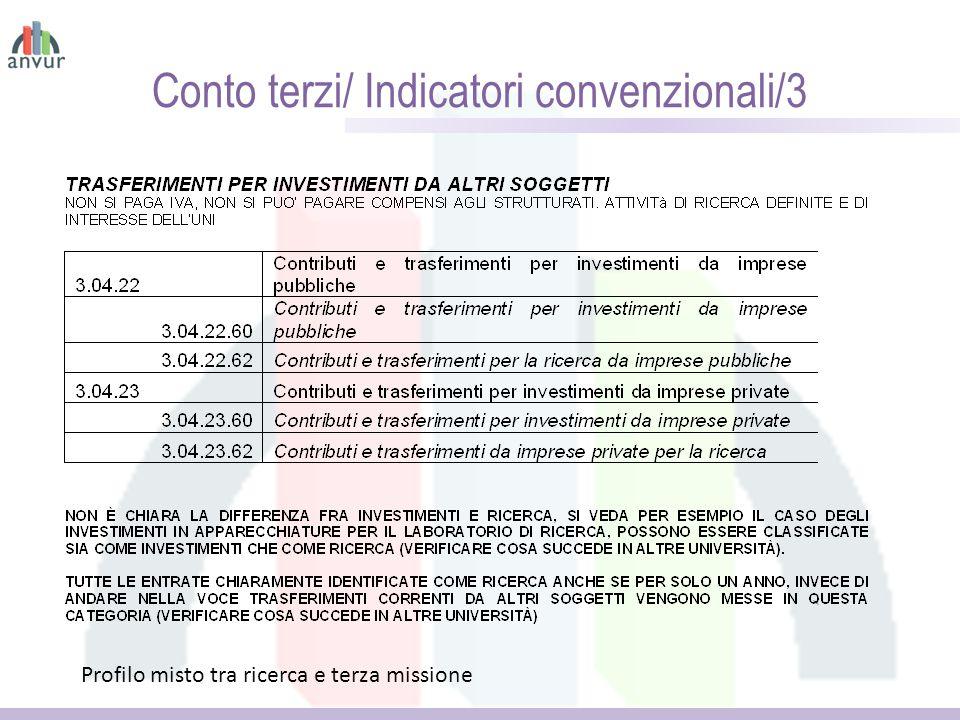 Conto terzi/ Indicatori convenzionali/3 Profilo misto tra ricerca e terza missione