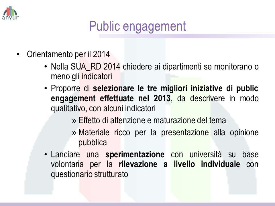 Public engagement Orientamento per il 2014 Nella SUA_RD 2014 chiedere ai dipartimenti se monitorano o meno gli indicatori Proporre di selezionare le t