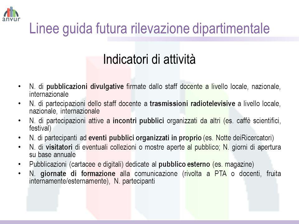 Linee guida futura rilevazione dipartimentale Indicatori di attività N. di pubblicazioni divulgative firmate dallo staff docente a livello locale, naz