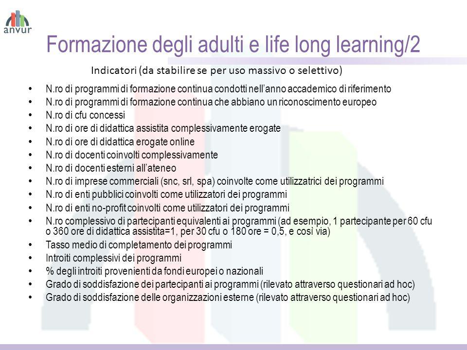 Formazione degli adulti e life long learning/2 N.ro di programmi di formazione continua condotti nell'anno accademico di riferimento N.ro di programmi