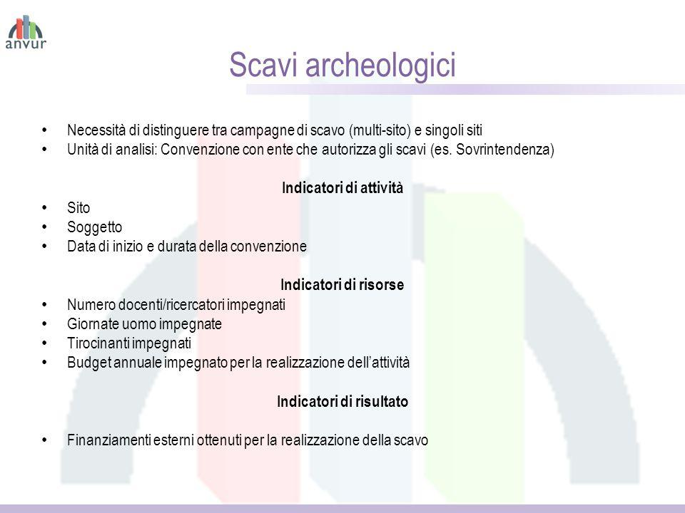 Scavi archeologici Necessità di distinguere tra campagne di scavo (multi-sito) e singoli siti Unità di analisi: Convenzione con ente che autorizza gli