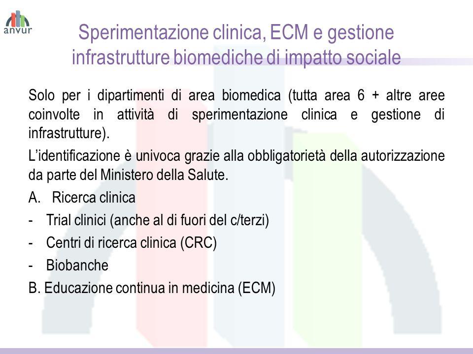 Sperimentazione clinica, ECM e gestione infrastrutture biomediche di impatto sociale Solo per i dipartimenti di area biomedica (tutta area 6 + altre aree coinvolte in attività di sperimentazione clinica e gestione di infrastrutture).