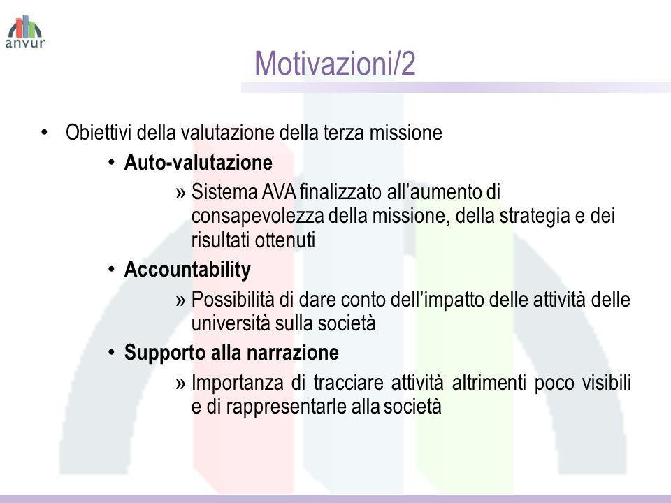 Motivazioni/2 Obiettivi della valutazione della terza missione Auto-valutazione » Sistema AVA finalizzato all'aumento di consapevolezza della missione