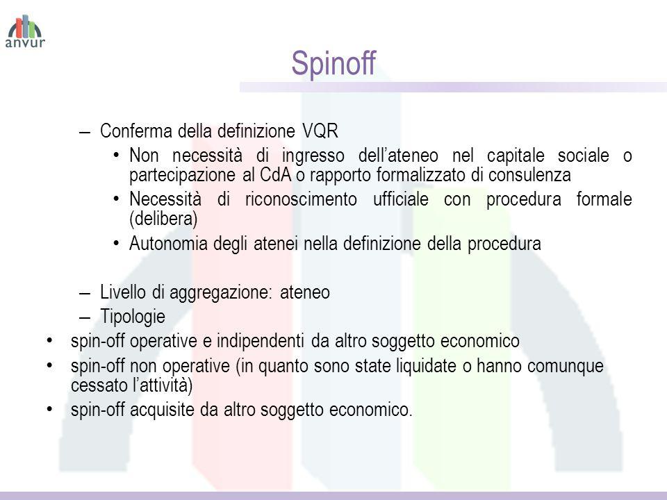 Spinoff – Conferma della definizione VQR Non necessità di ingresso dell'ateneo nel capitale sociale o partecipazione al CdA o rapporto formalizzato di