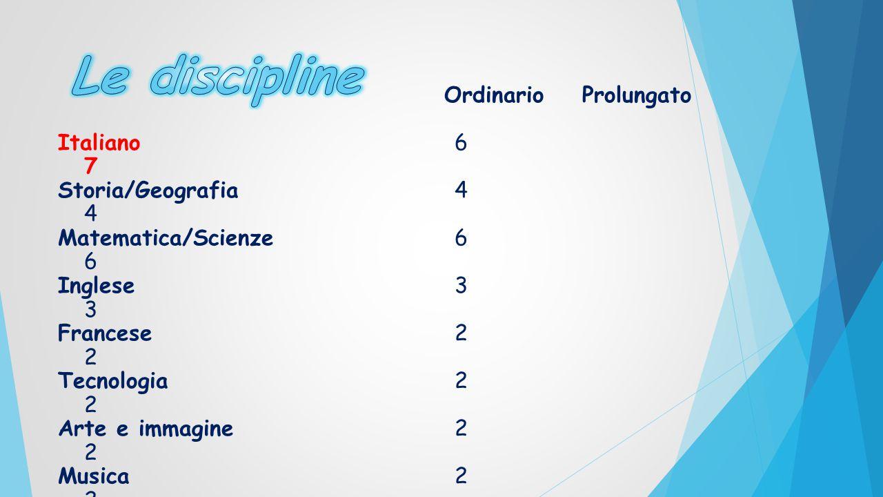 Ordinario Prolungato Italiano 6 7 Storia/Geografia4 4 Matematica/Scienze6 6 Inglese3 3 Francese2 2 Tecnologia2 2 Arte e immagine2 2 Musica2 2 Scienze