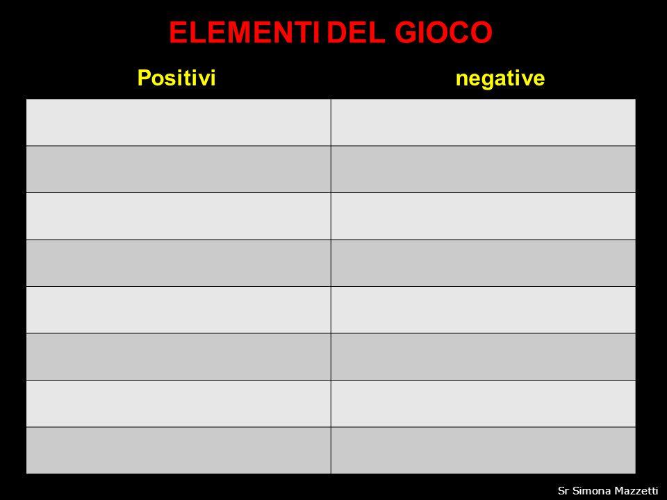 ELEMENTI DEL GIOCO Positivinegative 3Sr Simona Mazzetti