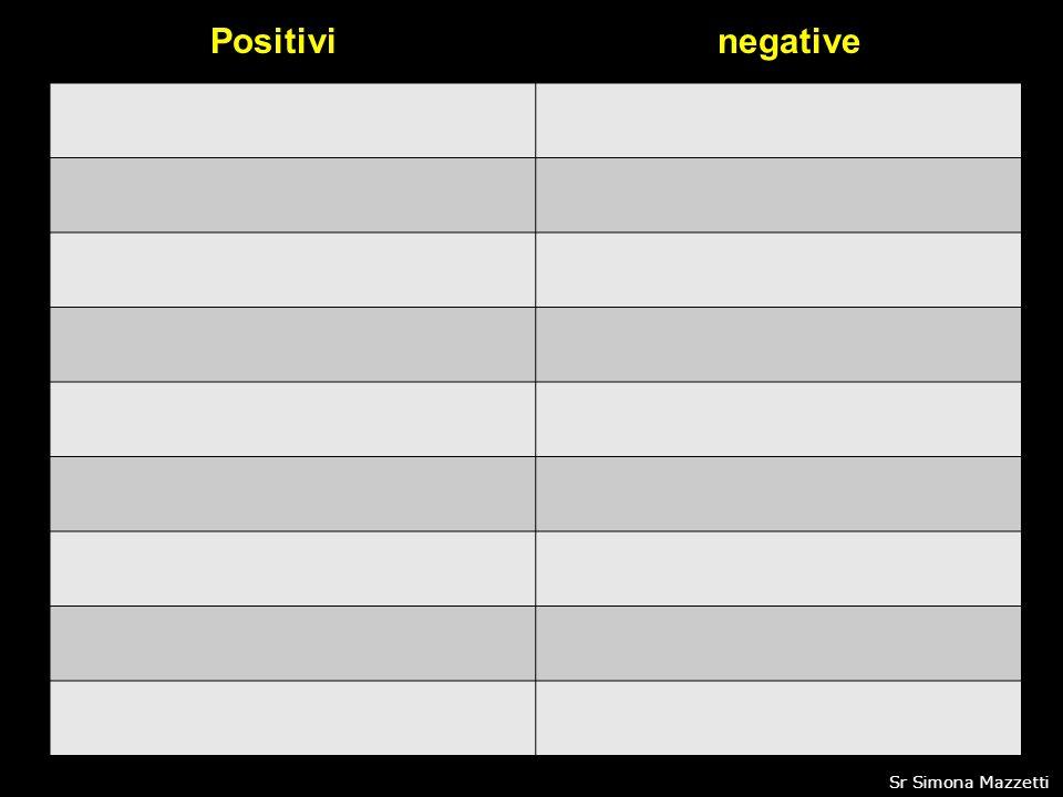Positivinegative 4