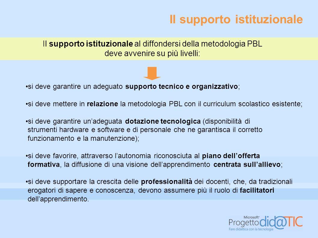 Nuove competenze per i docenti In che modo la scuola può favorire lo sviluppo delle competenze dei docenti necessarie all'applicazione in classe della metodologia PBL.