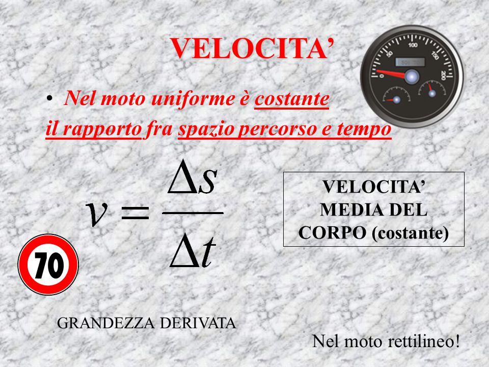 VELOCITA VELOCITA' Nel moto uniforme è costante il rapporto fra spazio percorso e tempo VELOCITA' MEDIA DEL CORPO (costante) Nel moto rettilineo! GRAN