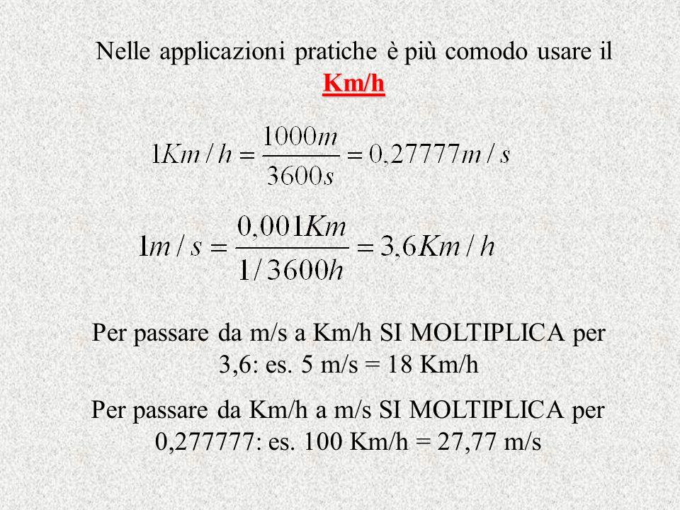 Km/h Nelle applicazioni pratiche è più comodo usare il Km/h Per passare da m/s a Km/h SI MOLTIPLICA per 3,6: es. 5 m/s = 18 Km/h Per passare da Km/h a