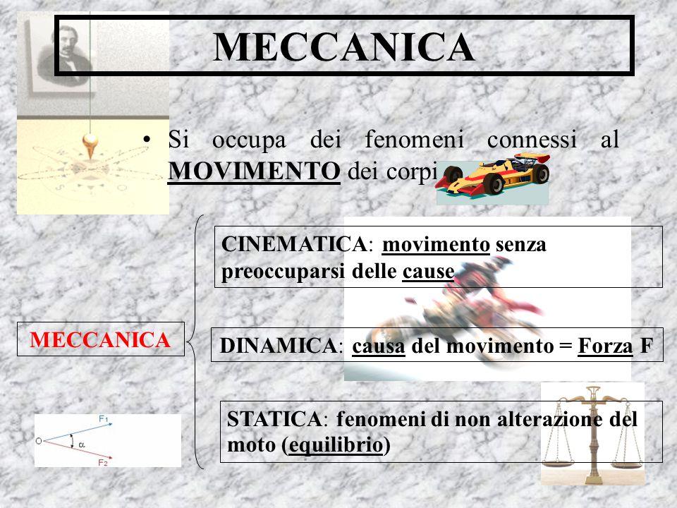 MECCANICA Si occupa dei fenomeni connessi al MOVIMENTO dei corpi CINEMATICA: movimento senza preoccuparsi delle cause DINAMICA: causa del movimento =