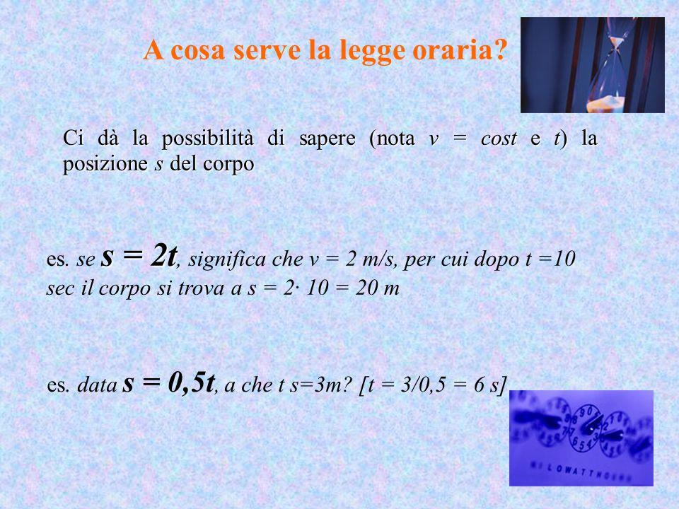 A cosa serve la legge oraria? Ci dà la possibilità di sapere (nota v = cost e t) la posizione s del corpo s = 2t es. se s = 2t, significa che v = 2 m/