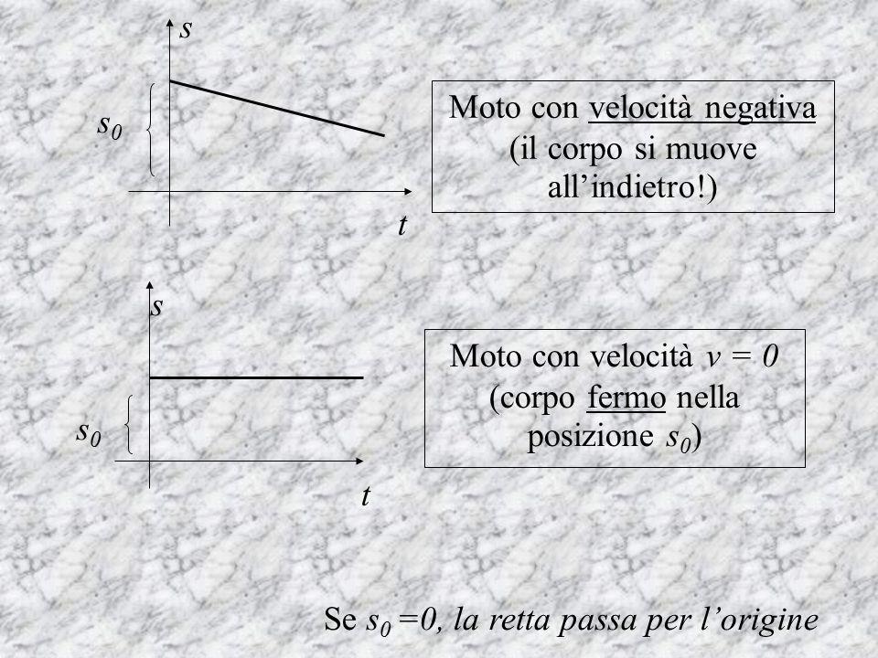 Moto con velocità negativa (il corpo si muove all'indietro!) Moto con velocità v = 0 (corpo fermo nella posizione s 0 ) s0s0 s0s0 t t s s Se s 0 =0,