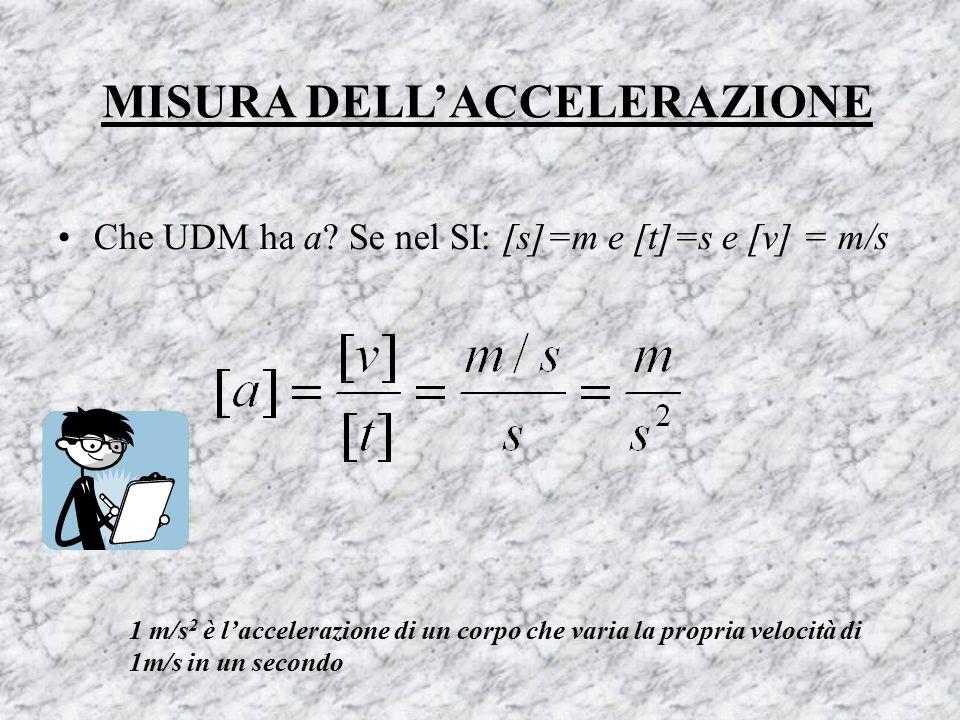 MISURA DELL'ACCELERAZIONE Che UDM ha a? Se nel SI: [s]=m e [t]=s e [v] = m/s 1 m/s 2 è l'accelerazione di un corpo che varia la propria velocità di 1m