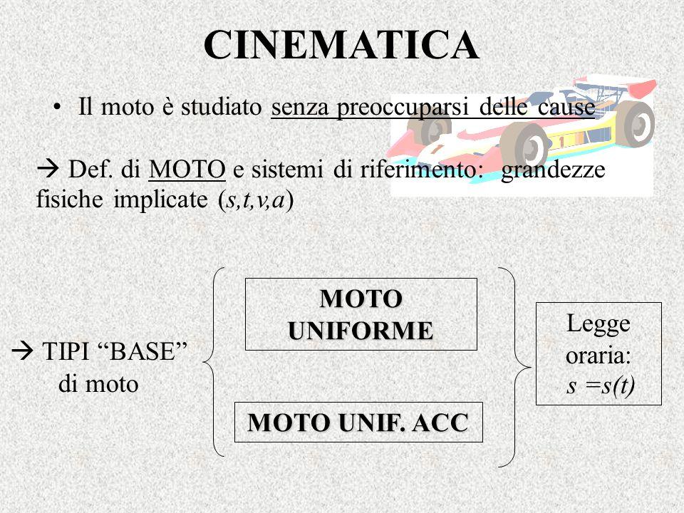 """CINEMATICA Il moto è studiato senza preoccuparsi delle cause  Def. di MOTO e sistemi di riferimento: grandezze fisiche implicate (s,t,v,a)  TIPI """"B"""