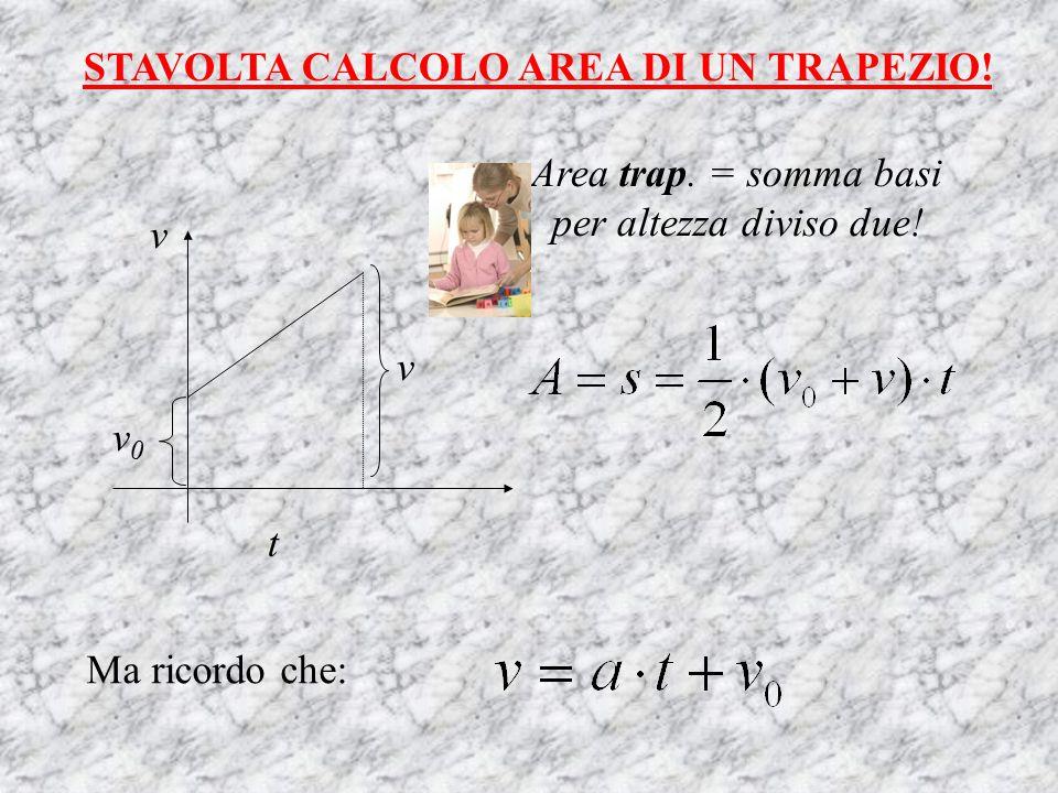 STAVOLTA CALCOLO AREA DI UN TRAPEZIO! Area trap. = somma basi per altezza diviso due! Ma ricordo che: v v v0v0 t