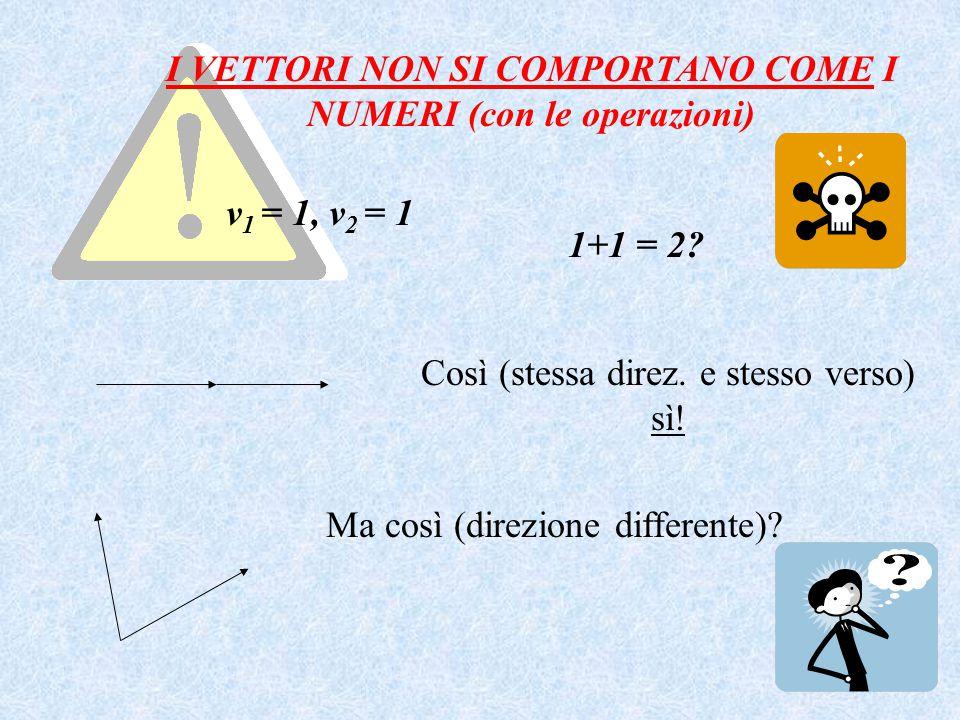 I VETTORI NON SI COMPORTANO COME I NUMERI (con le operazioni) v 1 = 1, v 2 = 1 1+1 = 2? Così (stessa direz. e stesso verso) sì! Ma così (direzione dif