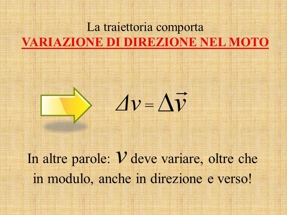 La traiettoria comporta VARIAZIONE DI DIREZIONE NEL MOTO Δv = In altre parole: v deve variare, oltre che in modulo, anche in direzione e verso!