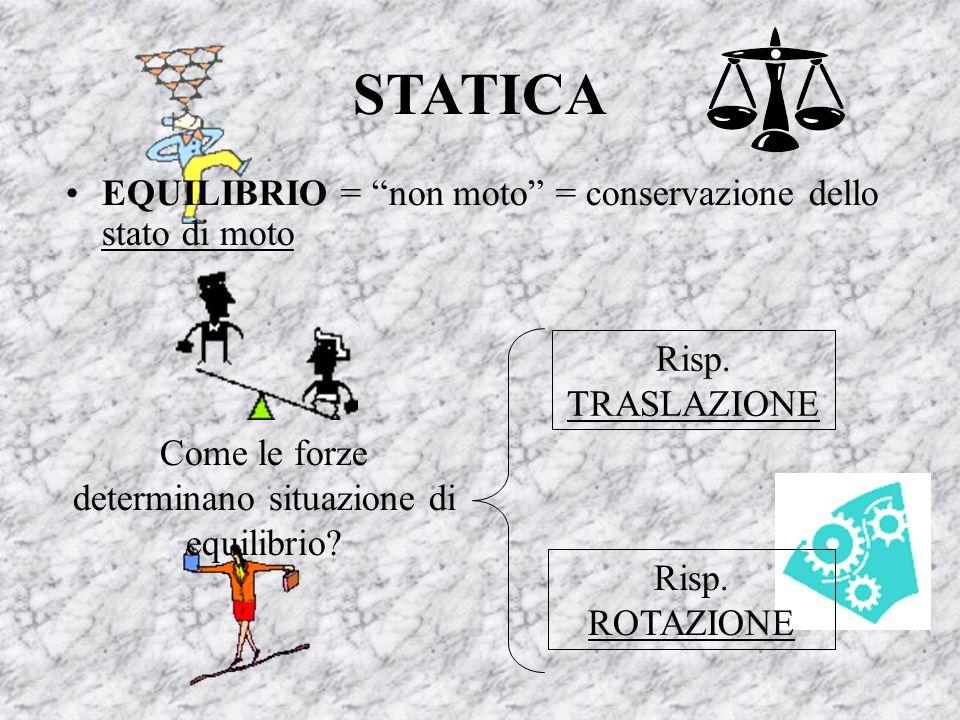 """STATICA EQUILIBRIO = """"non moto"""" = conservazione dello stato di moto Come le forze determinano situazione di equilibrio? Risp. TRASLAZIONE Risp. ROTAZI"""