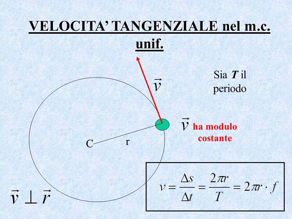 VELOCITA' TANGENZIALE nel m.c. unif. r C Sia T il periodo ha modulo costante