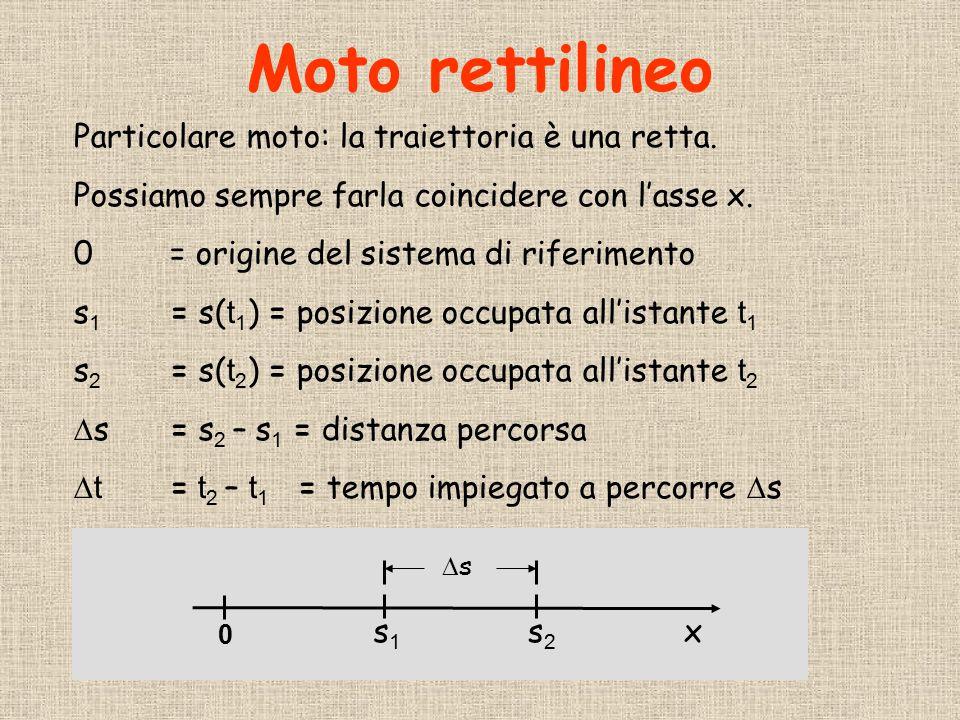 Moto rettilineo Particolare moto: la traiettoria è una retta. Possiamo sempre farla coincidere con l'asse x. 0= origine del sistema di riferimento s 1